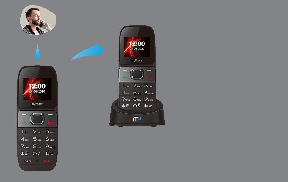 Teléfono fijo portátil MyPhone Soho Line H31