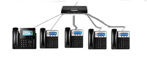 Centralita y Telefonos IP